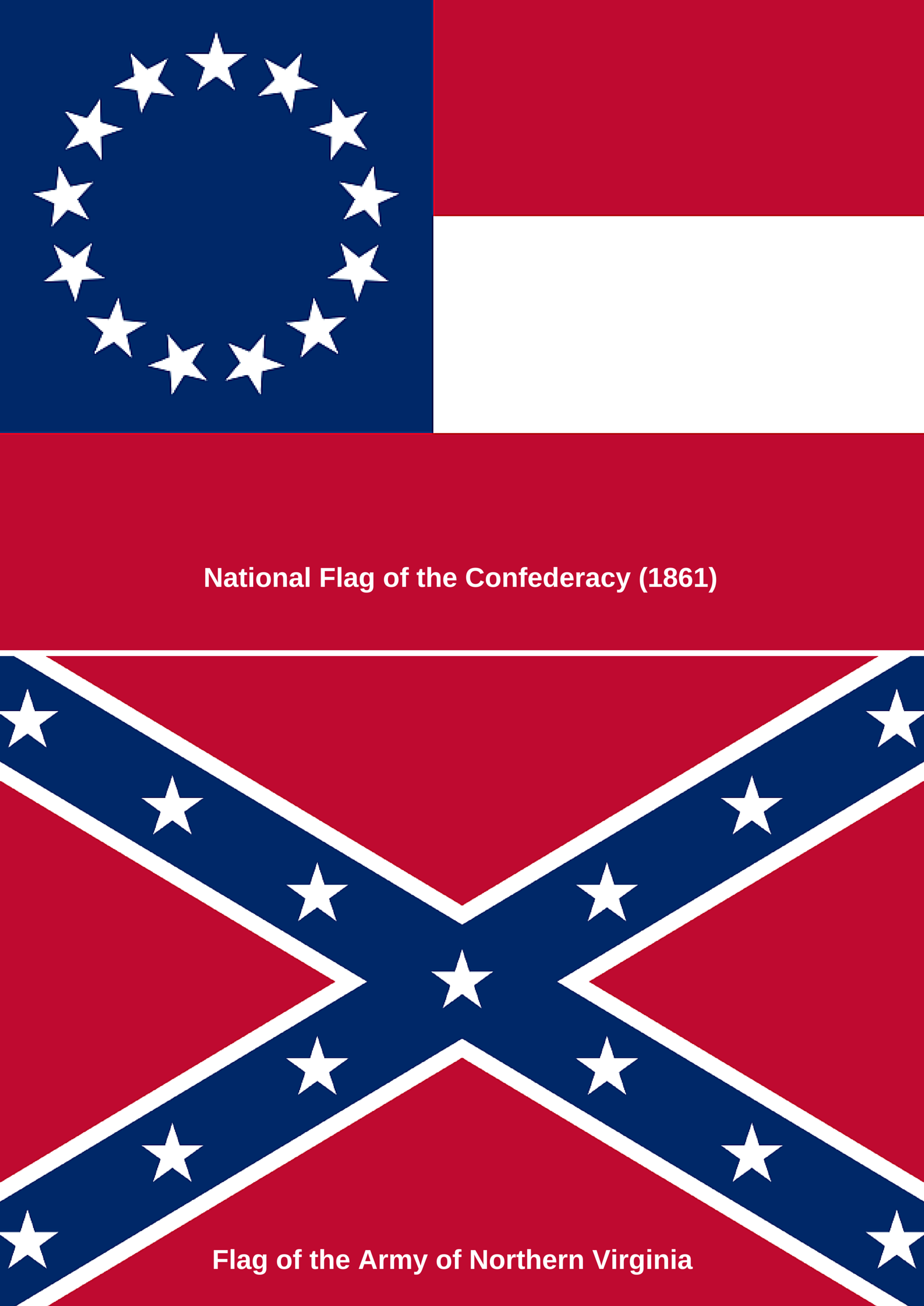 Flags Confederacy